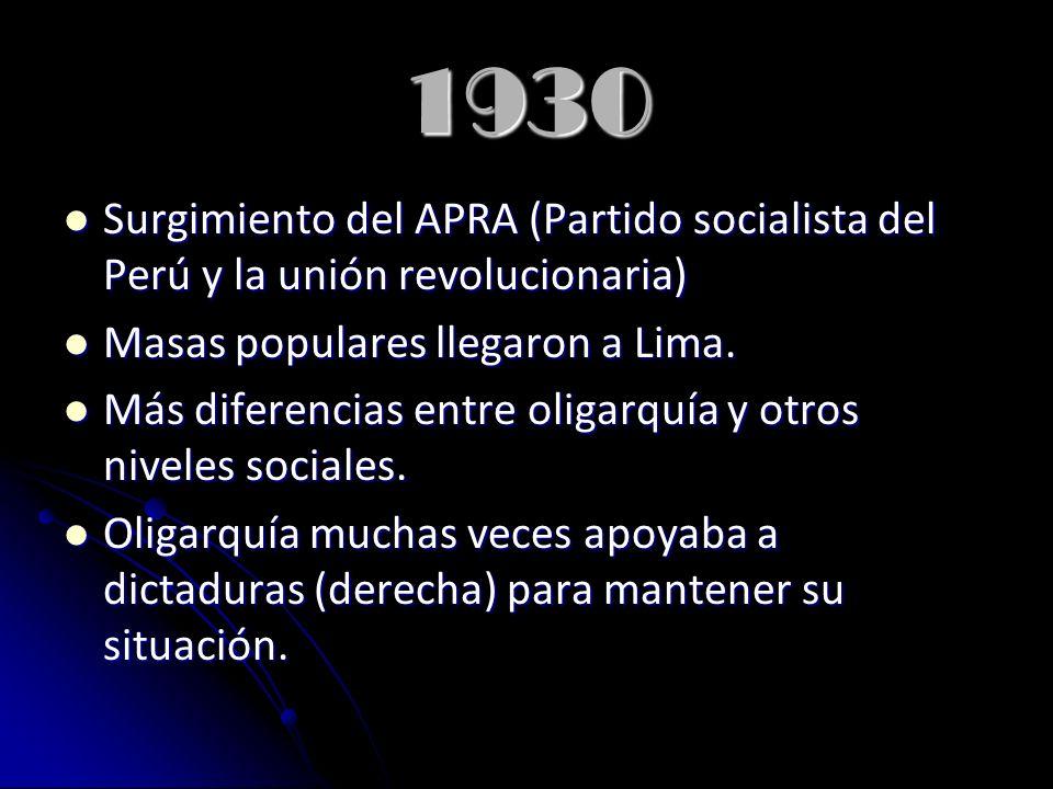 1930 Surgimiento del APRA (Partido socialista del Perú y la unión revolucionaria) Surgimiento del APRA (Partido socialista del Perú y la unión revolucionaria) Masas populares llegaron a Lima.
