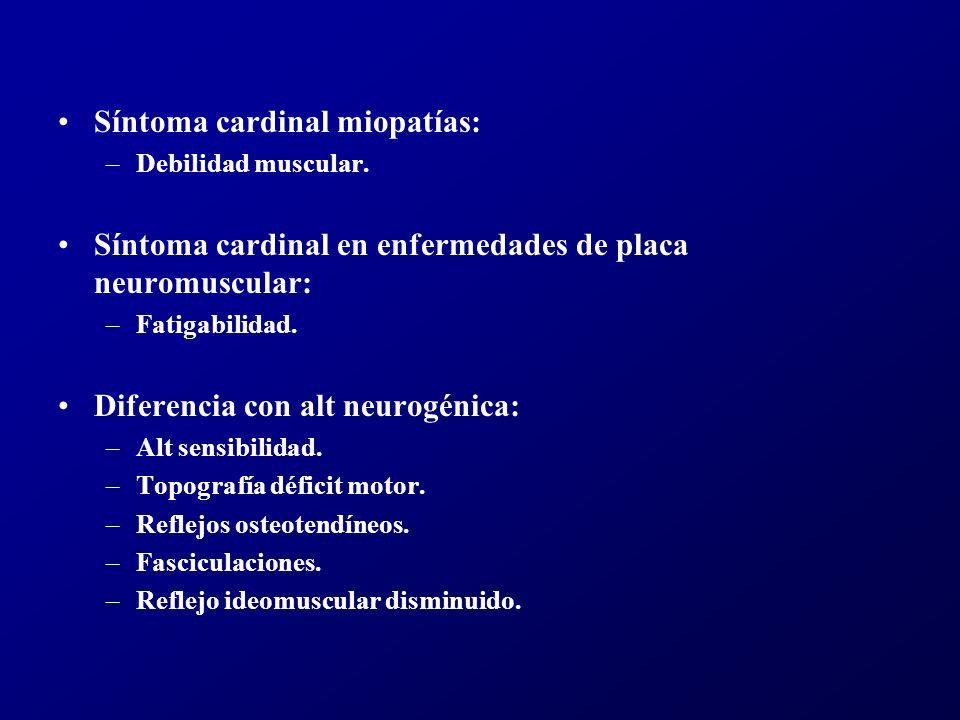 Clasificación de miopatías.Distrofia muscular progresiva.
