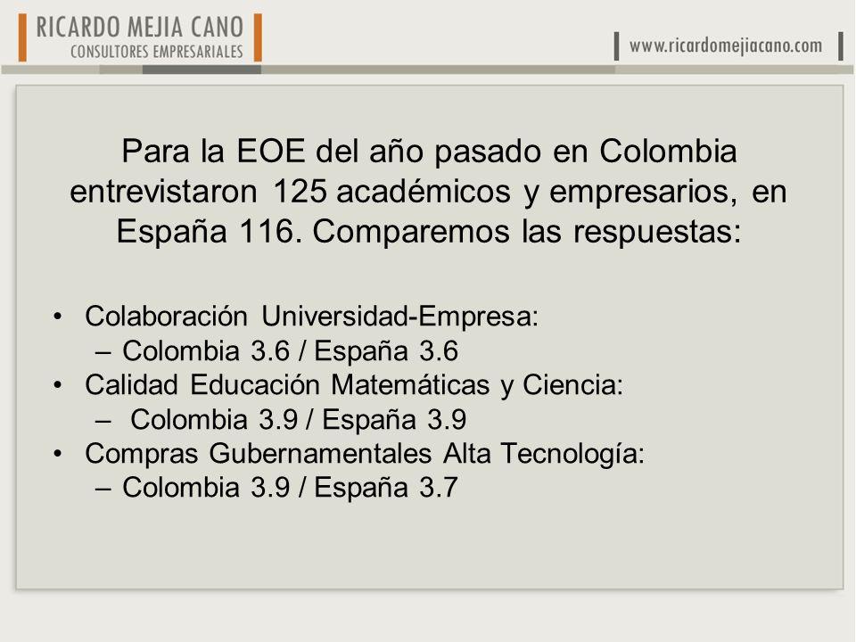 Para la EOE del año pasado en Colombia entrevistaron 125 académicos y empresarios, en España 116.
