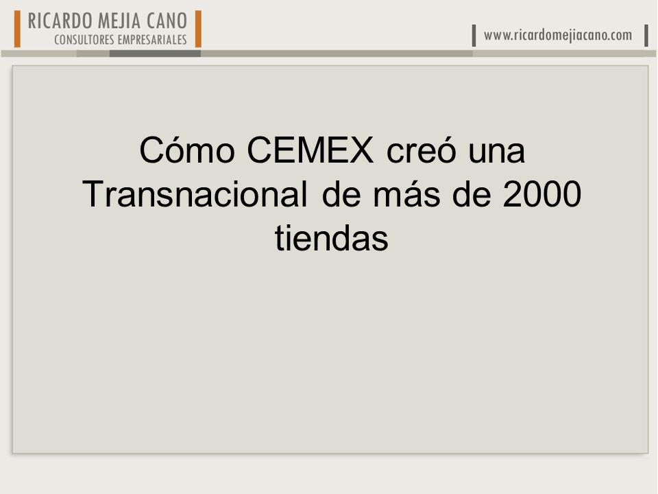 Cómo CEMEX creó una Transnacional de más de 2000 tiendas