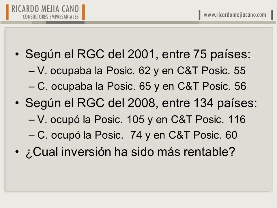 Pero no podemos cantar Victoria De ustedes dependen varios Pilares del RGC –Colombia, en la medición del RGC del 2008: Formación y Educación Superior: Posic.