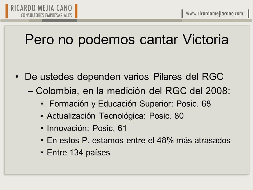 –Colombia, en la medición del RGC del 2003: Actualización Tecnológica: Posic.