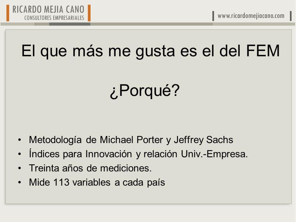 El que más me gusta es el del FEM Metodología de Michael Porter y Jeffrey Sachs Índices para Innovación y relación Univ.-Empresa.