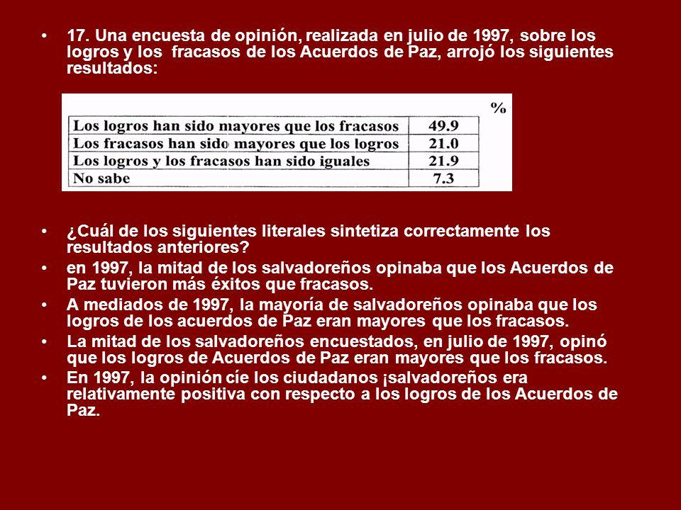 17. Una encuesta de opinión, realizada en julio de 1997, sobre los logros y los fracasos de los Acuerdos de Paz, arrojó los siguientes resultados: ¿Cu