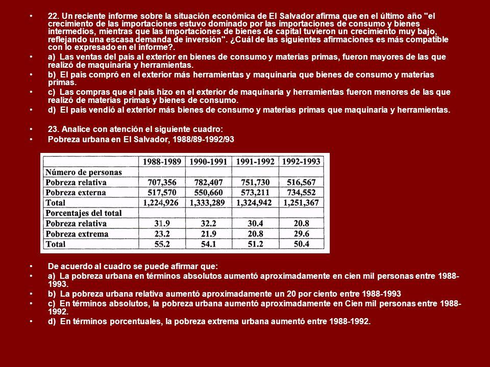 22. Un reciente informe sobre la situación económica de El Salvador afirma que en el último año