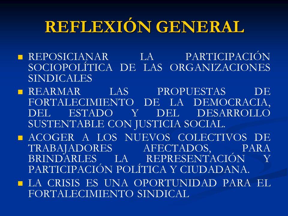 REFLEXIÓN GENERAL REPOSICIANAR LA PARTICIPACIÓN SOCIOPOLÍTICA DE LAS ORGANIZACIONES SINDICALES REARMAR LAS PROPUESTAS DE FORTALECIMIENTO DE LA DEMOCRACIA, DEL ESTADO Y DEL DESARROLLO SUSTENTABLE CON JUSTICIA SOCIAL.