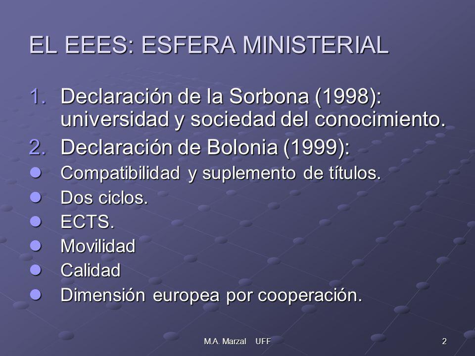 13M.A.Marzal UFF ESTRUCTURA GENERAL DEL TÍTULO Objetivos de la troncalidad.
