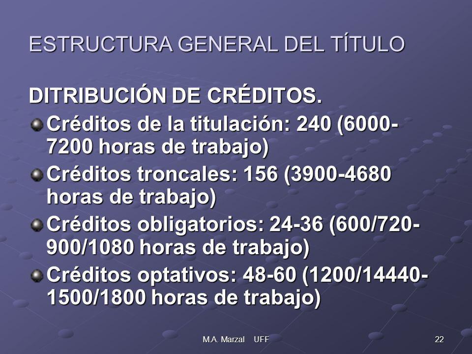 22M.A. Marzal UFF ESTRUCTURA GENERAL DEL TÍTULO DITRIBUCIÓN DE CRÉDITOS.