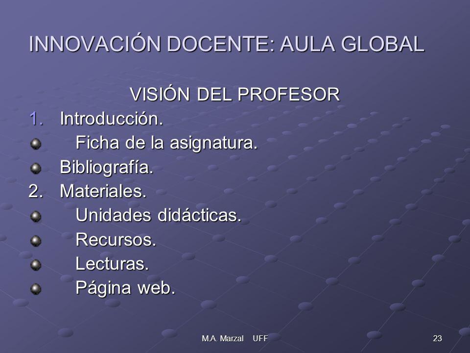 23M.A. Marzal UFF INNOVACIÓN DOCENTE: AULA GLOBAL VISIÓN DEL PROFESOR 1.Introducción.
