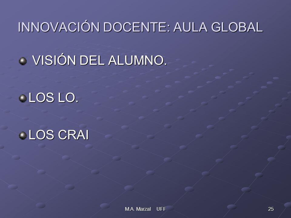 25M.A. Marzal UFF INNOVACIÓN DOCENTE: AULA GLOBAL VISIÓN DEL ALUMNO. VISIÓN DEL ALUMNO. LOS LO. LOS CRAI