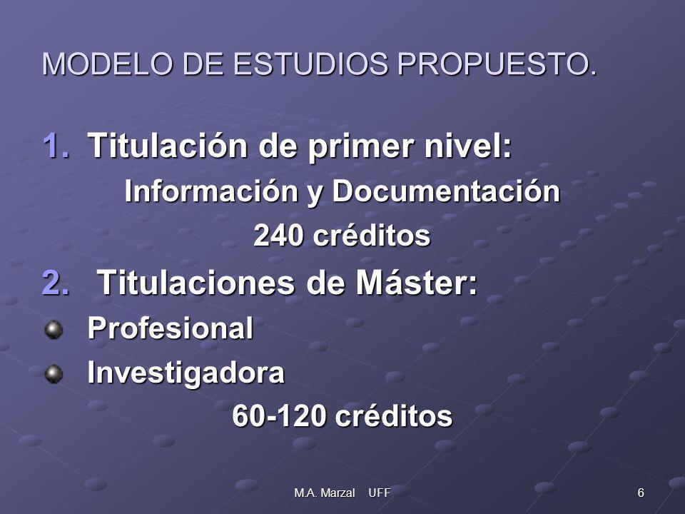 7M.A.Marzal UFF PERFIL PROFESIONAL DE TITULADOS 1.Competencias específicas Conocimientos.