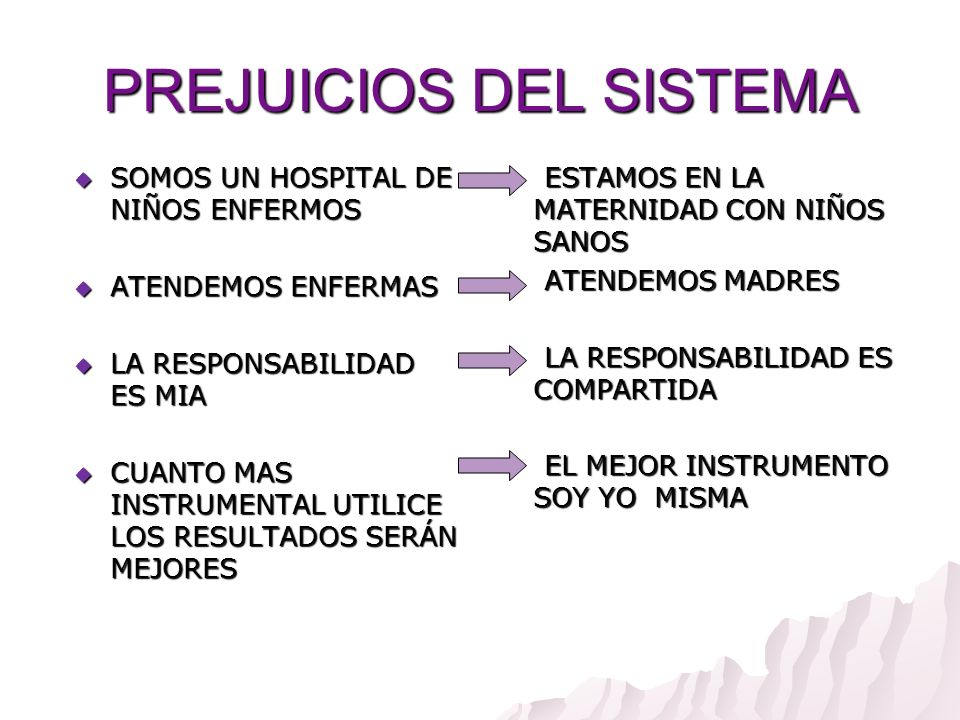 PREJUICIOS DEL SISTEMA SOMOS UN HOSPITAL DE NIÑOS ENFERMOS SOMOS UN HOSPITAL DE NIÑOS ENFERMOS ATENDEMOS ENFERMAS ATENDEMOS ENFERMAS LA RESPONSABILIDA
