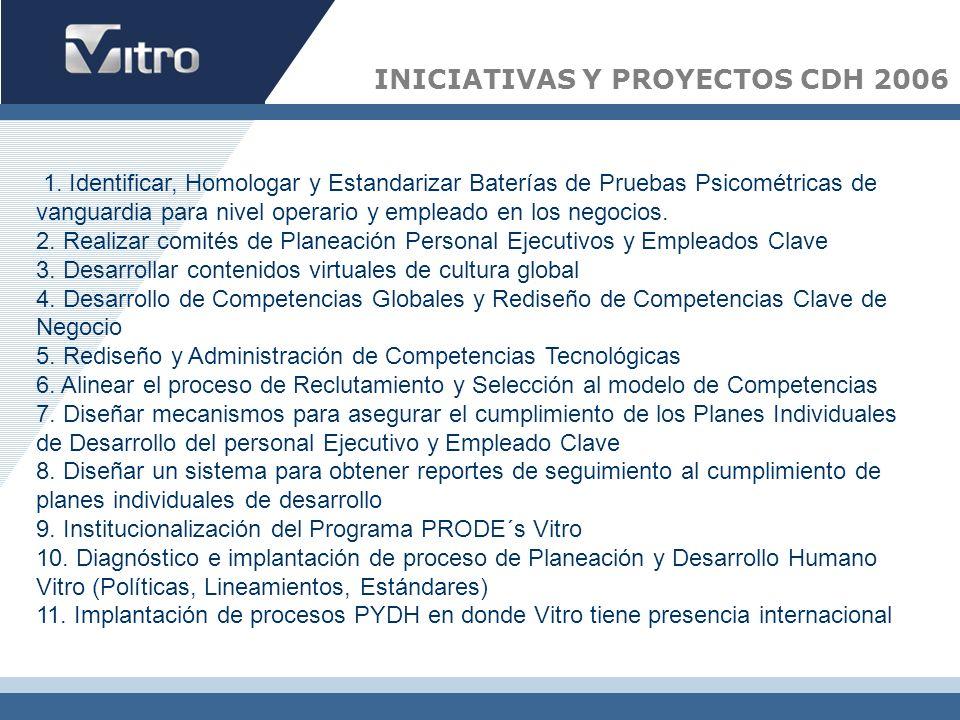 INICIATIVAS Y PROYECTOS CDH 2006 1. Identificar, Homologar y Estandarizar Baterías de Pruebas Psicométricas de vanguardia para nivel operario y emplea