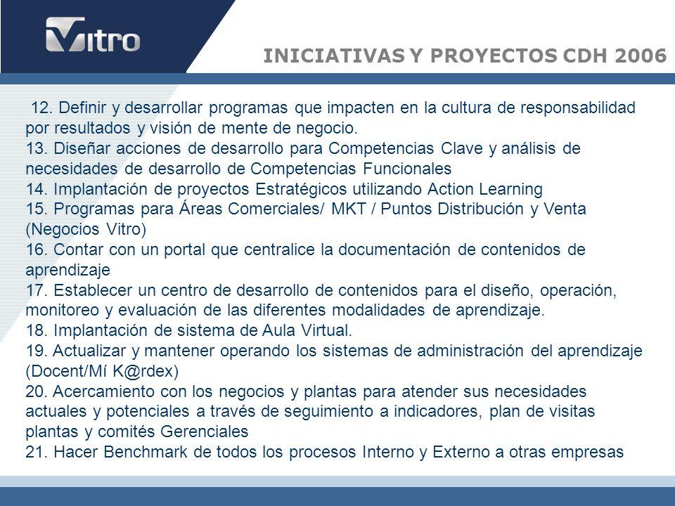 12. Definir y desarrollar programas que impacten en la cultura de responsabilidad por resultados y visión de mente de negocio. 13. Diseñar acciones de