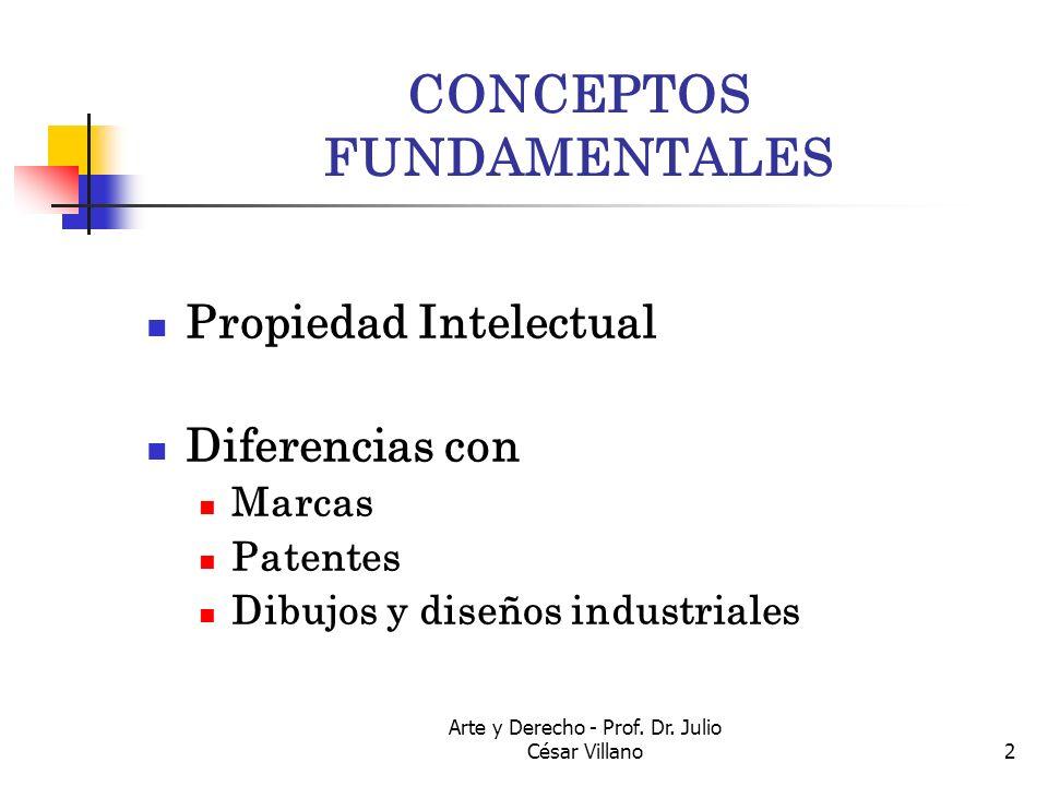 Arte y Derecho - Prof. Dr. Julio César Villano2 CONCEPTOS FUNDAMENTALES Propiedad Intelectual Diferencias con Marcas Patentes Dibujos y diseños indust