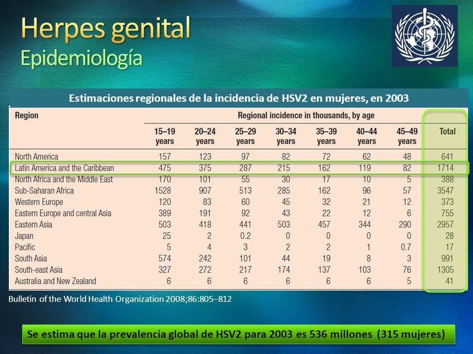 Bulletin of the World Health Organization 2008;86:805–812 Se estima que la prevalencia global de HSV2 para 2003 es 536 millones (315 mujeres) Estimaci