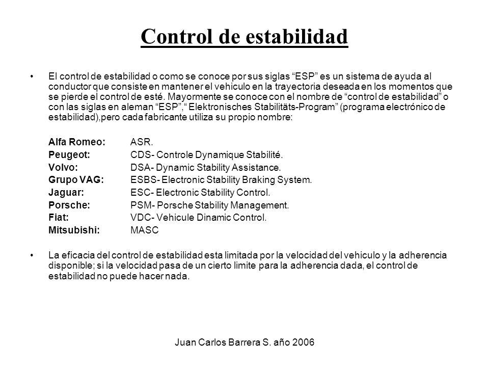 Juan Carlos Barrera S. año 2006 Control de estabilidad El control de estabilidad o como se conoce por sus siglas ESP es un sistema de ayuda al conduct