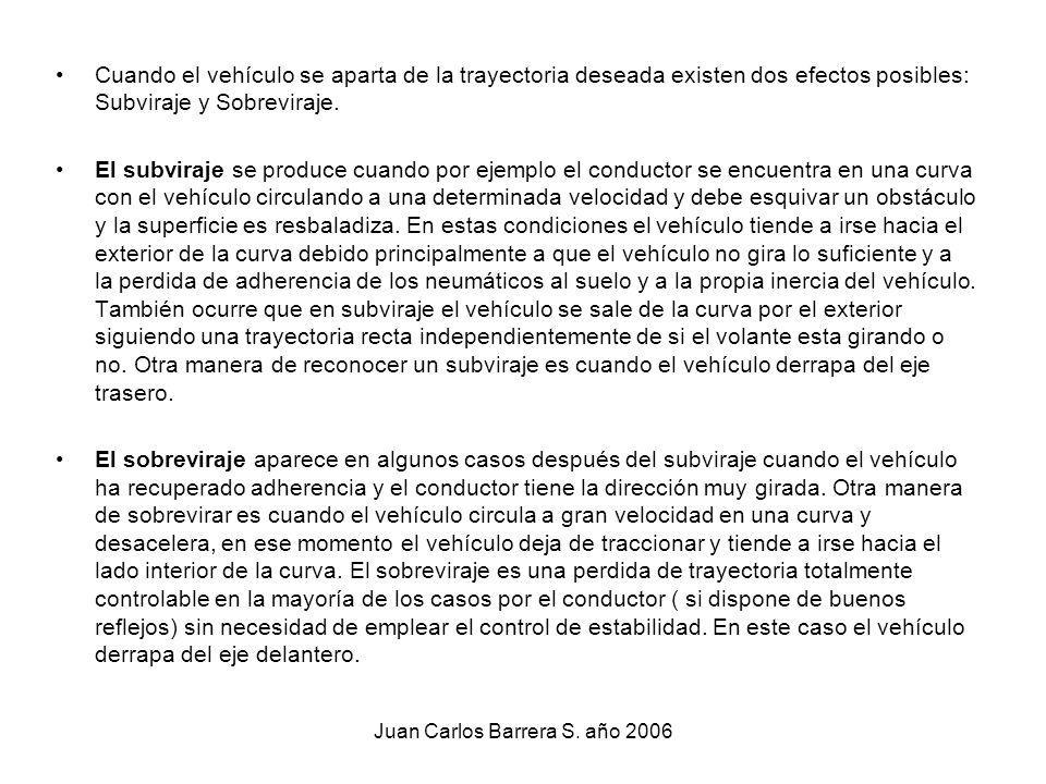 Juan Carlos Barrera S. año 2006 Cuando el vehículo se aparta de la trayectoria deseada existen dos efectos posibles: Subviraje y Sobreviraje. El subvi