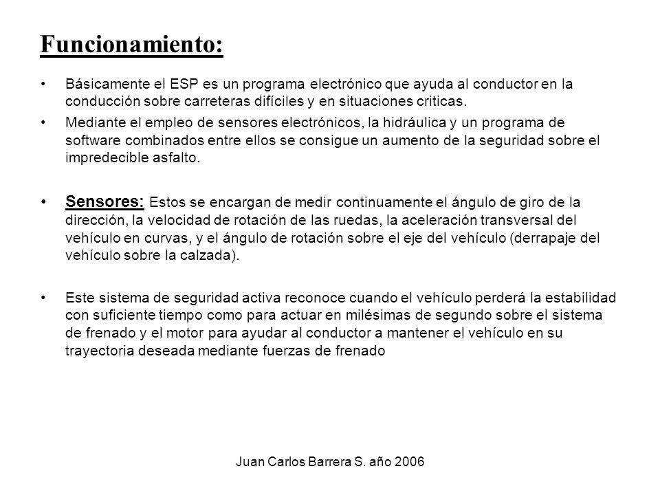 Juan Carlos Barrera S. año 2006 Funcionamiento: Básicamente el ESP es un programa electrónico que ayuda al conductor en la conducción sobre carreteras