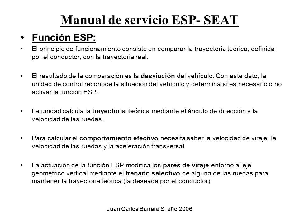 Juan Carlos Barrera S. año 2006 Manual de servicio ESP- SEAT Función ESP: El principio de funcionamiento consiste en comparar la trayectoria teórica,