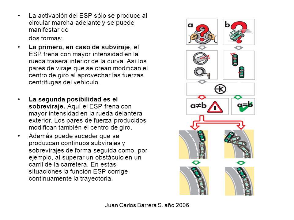 Juan Carlos Barrera S. año 2006 La activación del ESP sólo se produce al circular marcha adelante y se puede manifestar de dos formas: La primera, en