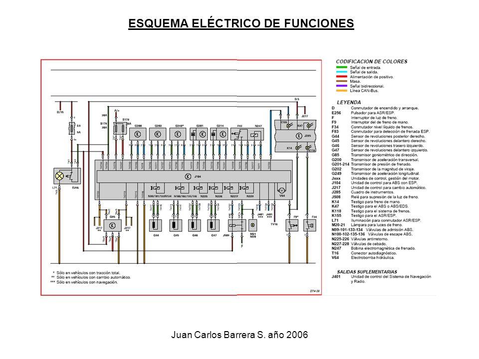 Juan Carlos Barrera S. año 2006 ESQUEMA ELÉCTRICO DE FUNCIONES