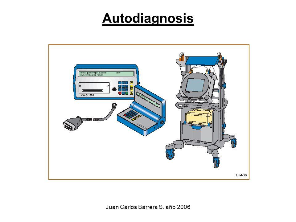 Juan Carlos Barrera S. año 2006 Autodiagnosis