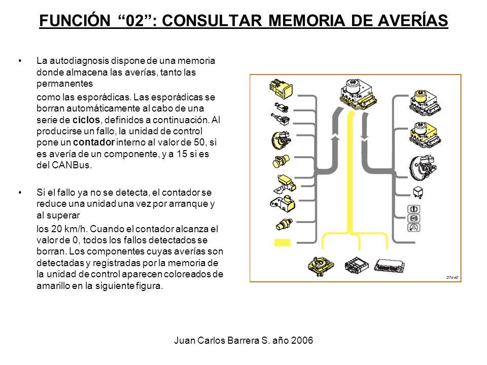 Juan Carlos Barrera S. año 2006 FUNCIÓN 02: CONSULTAR MEMORIA DE AVERÍAS La autodiagnosis dispone de una memoria donde almacena las averías, tanto las