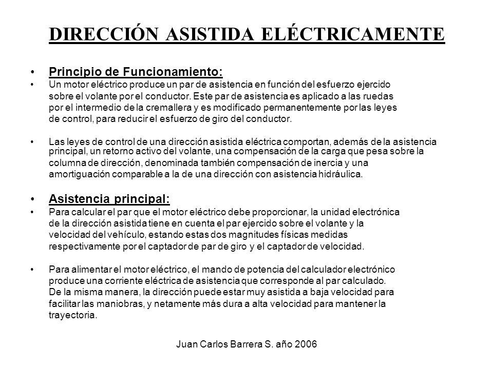 Juan Carlos Barrera S. año 2006 DIRECCIÓN ASISTIDA ELÉCTRICAMENTE Principio de Funcionamiento: Un motor eléctrico produce un par de asistencia en func