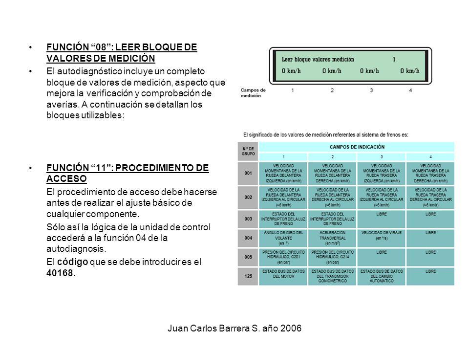 Juan Carlos Barrera S. año 2006 FUNCIÓN 08: LEER BLOQUE DE VALORES DE MEDICIÓN El autodiagnóstico incluye un completo bloque de valores de medición, a