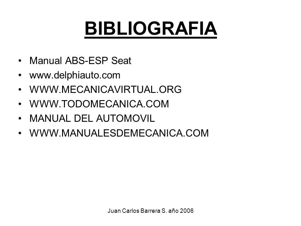 Juan Carlos Barrera S. año 2006 BIBLIOGRAFIA Manual ABS-ESP Seat www.delphiauto.com WWW.MECANICAVIRTUAL.ORG WWW.TODOMECANICA.COM MANUAL DEL AUTOMOVIL