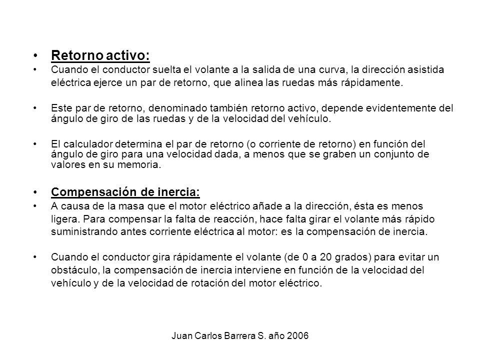 Juan Carlos Barrera S. año 2006 Retorno activo: Cuando el conductor suelta el volante a la salida de una curva, la dirección asistida eléctrica ejerce
