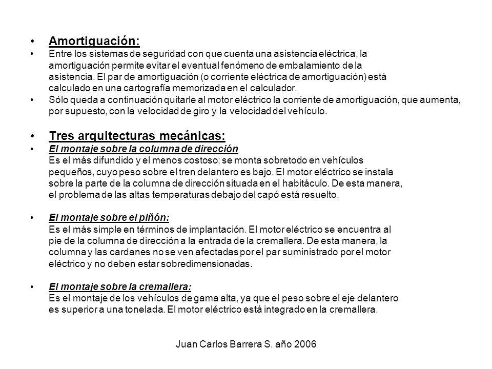 Juan Carlos Barrera S. año 2006 Amortiguación: Entre los sistemas de seguridad con que cuenta una asistencia eléctrica, la amortiguación permite evita