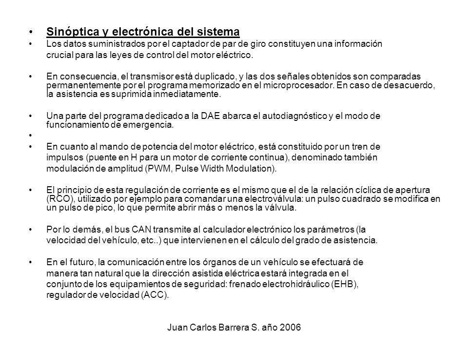 Juan Carlos Barrera S. año 2006 Sinóptica y electrónica del sistema Los datos suministrados por el captador de par de giro constituyen una información