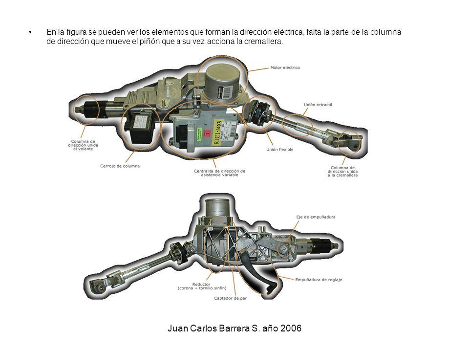 Juan Carlos Barrera S. año 2006 En la figura se pueden ver los elementos que forman la dirección eléctrica, falta la parte de la columna de dirección
