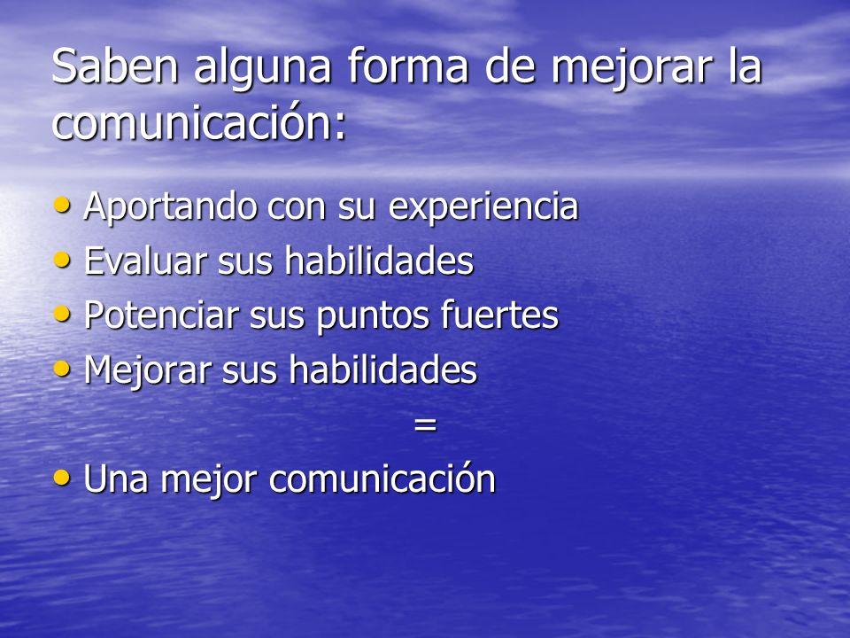 Saben alguna forma de mejorar la comunicación: Aportando con su experiencia Aportando con su experiencia Evaluar sus habilidades Evaluar sus habilidad