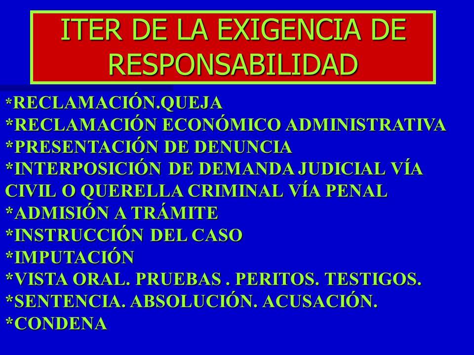 ITER DE LA EXIGENCIA DE RESPONSABILIDAD * RECLAMACIÓN.QUEJA *RECLAMACIÓN ECONÓMICO ADMINISTRATIVA *PRESENTACIÓN DE DENUNCIA *INTERPOSICIÓN DE DEMANDA