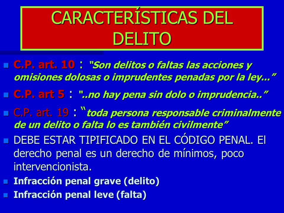 CARACTERÍSTICAS DEL DELITO n C.P. art. 10 : Son delitos o faltas las acciones y omisiones dolosas o imprudentes penadas por la ley... n C.P. art 5 :..