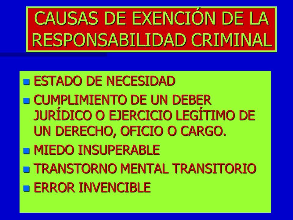 CAUSAS DE EXENCIÓN DE LA RESPONSABILIDAD CRIMINAL n ESTADO DE NECESIDAD n CUMPLIMIENTO DE UN DEBER JURÍDICO O EJERCICIO LEGÍTIMO DE UN DERECHO, OFICIO