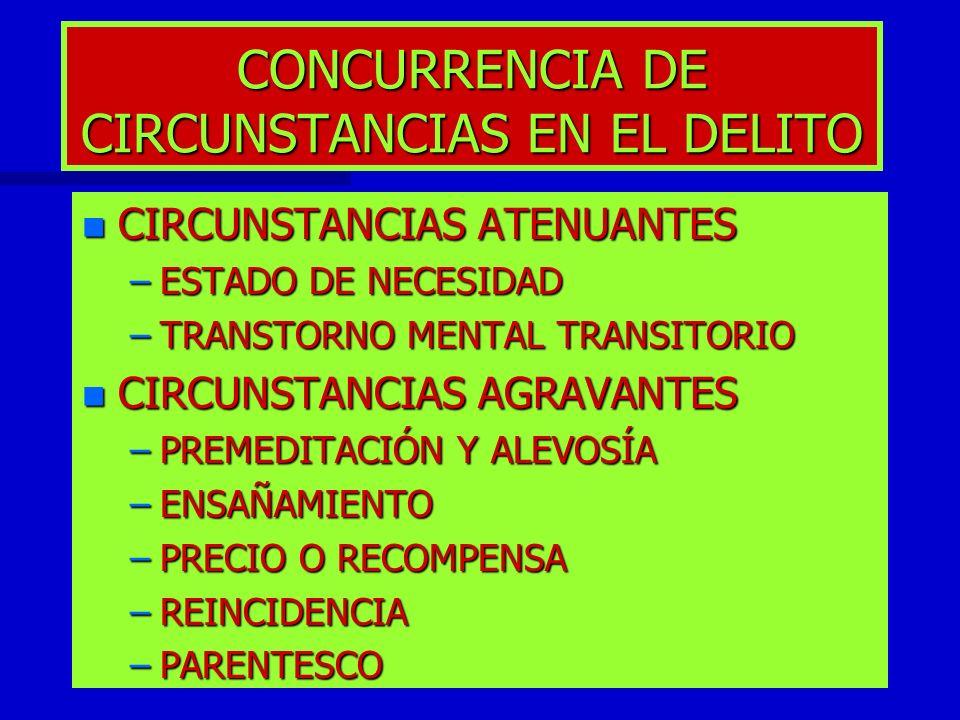 CONCURRENCIA DE CIRCUNSTANCIAS EN EL DELITO n CIRCUNSTANCIAS ATENUANTES –ESTADO DE NECESIDAD –TRANSTORNO MENTAL TRANSITORIO n CIRCUNSTANCIAS AGRAVANTE