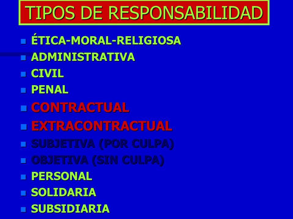 TIPOS DE RESPONSABILIDAD n ÉTICA-MORAL-RELIGIOSA n ADMINISTRATIVA n CIVIL n PENAL n CONTRACTUAL n EXTRACONTRACTUAL n SUBJETIVA (POR CULPA) n OBJETIVA