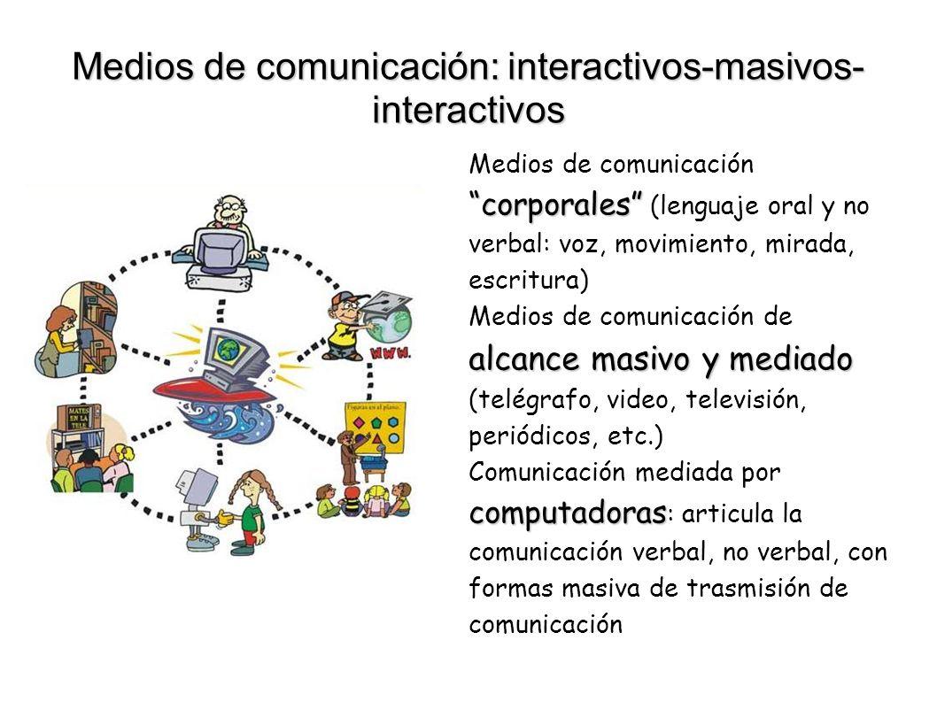 Medios de comunicación: interactivos-masivos- interactivos corporales Medios de comunicación corporales (lenguaje oral y no verbal: voz, movimiento, mirada, escritura) alcance masivo y mediado Medios de comunicación de alcance masivo y mediado (telégrafo, video, televisión, periódicos, etc.) computadoras Comunicación mediada por computadoras : articula la comunicación verbal, no verbal, con formas masiva de trasmisión de comunicación