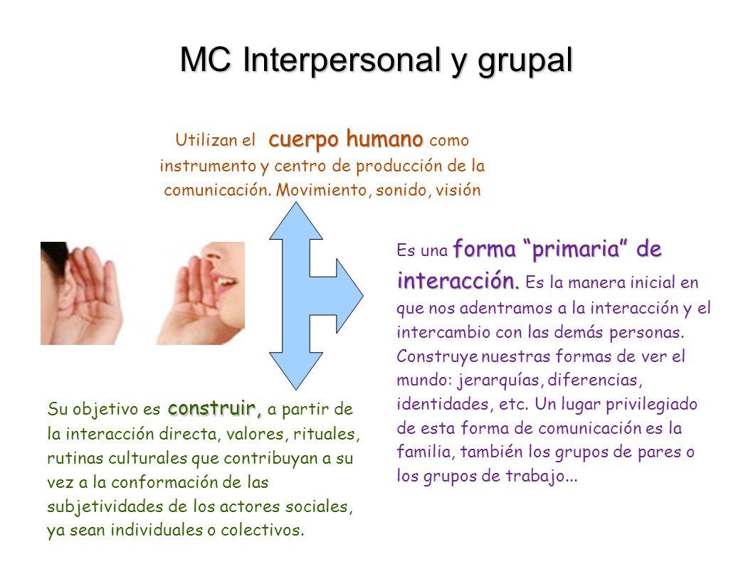 MC Interpersonal y grupal cuerpo humano Utilizan el cuerpo humano como instrumento y centro de producción de la comunicación. Movimiento, sonido, visi
