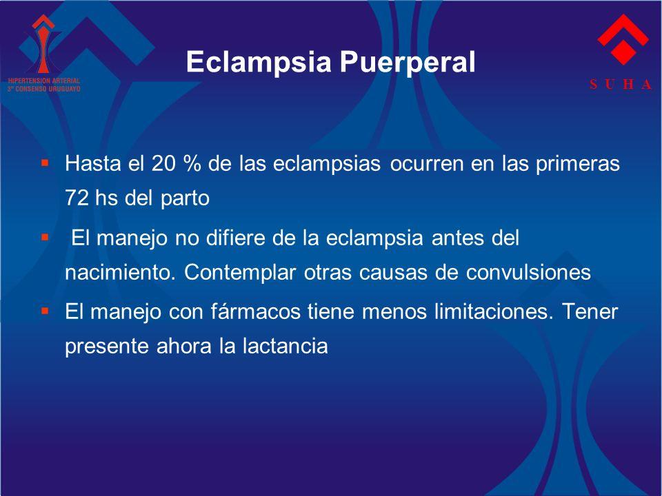 S U H A Hasta el 20 % de las eclampsias ocurren en las primeras 72 hs del parto El manejo no difiere de la eclampsia antes del nacimiento. Contemplar
