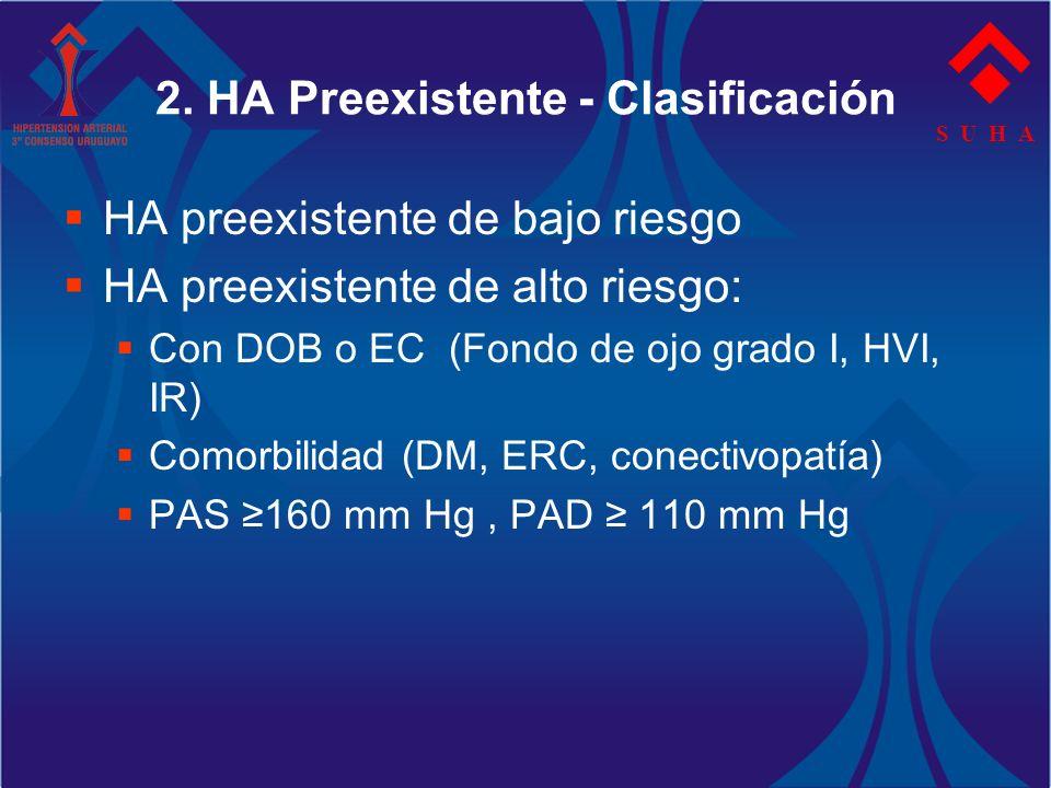 S U H A HA preexistente de bajo riesgo HA preexistente de alto riesgo: Con DOB o EC (Fondo de ojo grado I, HVI, IR) Comorbilidad (DM, ERC, conectivopa