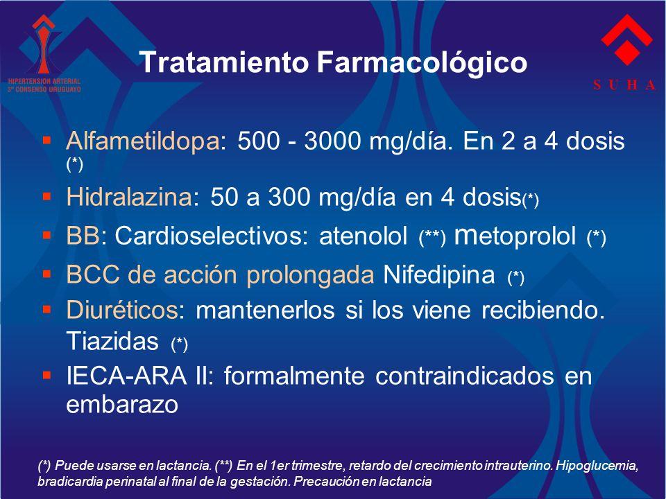 S U H A Tratamiento Farmacológico Alfametildopa: 500 - 3000 mg/día. En 2 a 4 dosis (*) Hidralazina: 50 a 300 mg/día en 4 dosis (*) BB: Cardioselectivo