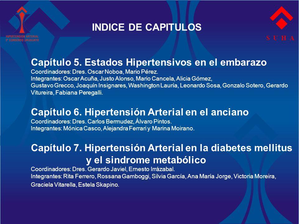 S U H A INDICE DE CAPITULOS Capítulo 5. Estados Hipertensivos en el embarazo Coordinadores: Dres. Oscar Noboa, Mario Pérez. Integrantes: Oscar Acuña,