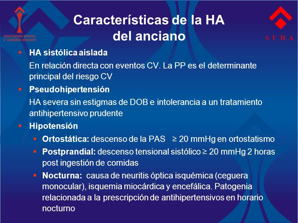 S U H A Características de la HA del anciano HA sistólica aislada En relación directa con eventos CV. La PP es el determinante principal del riesgo CV