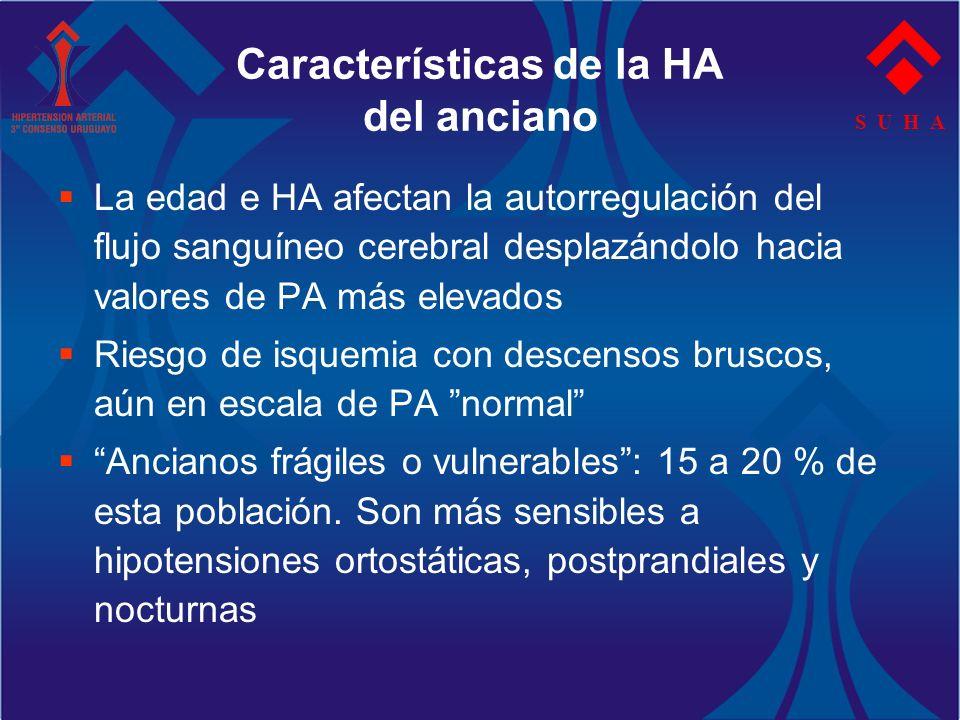 S U H A La edad e HA afectan la autorregulación del flujo sanguíneo cerebral desplazándolo hacia valores de PA más elevados Riesgo de isquemia con des