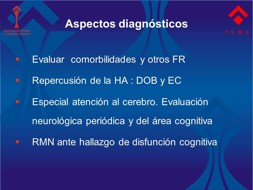 S U H A Aspectos diagnósticos Evaluar comorbilidades y otros FR Repercusión de la HA : DOB y EC Especial atención al cerebro. Evaluación neurológica p